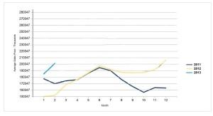 Graph4-5-13a